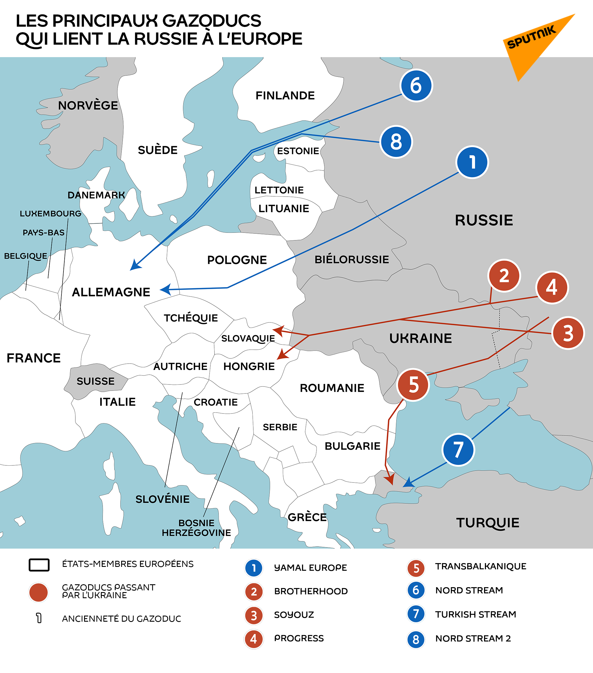 Tronçons principaux des gazoducs entre la Russie et l'UE. Ne sont pas mentionnés sur la carte les embranchements ou extensions desservant chaque pays.  - Sputnik France