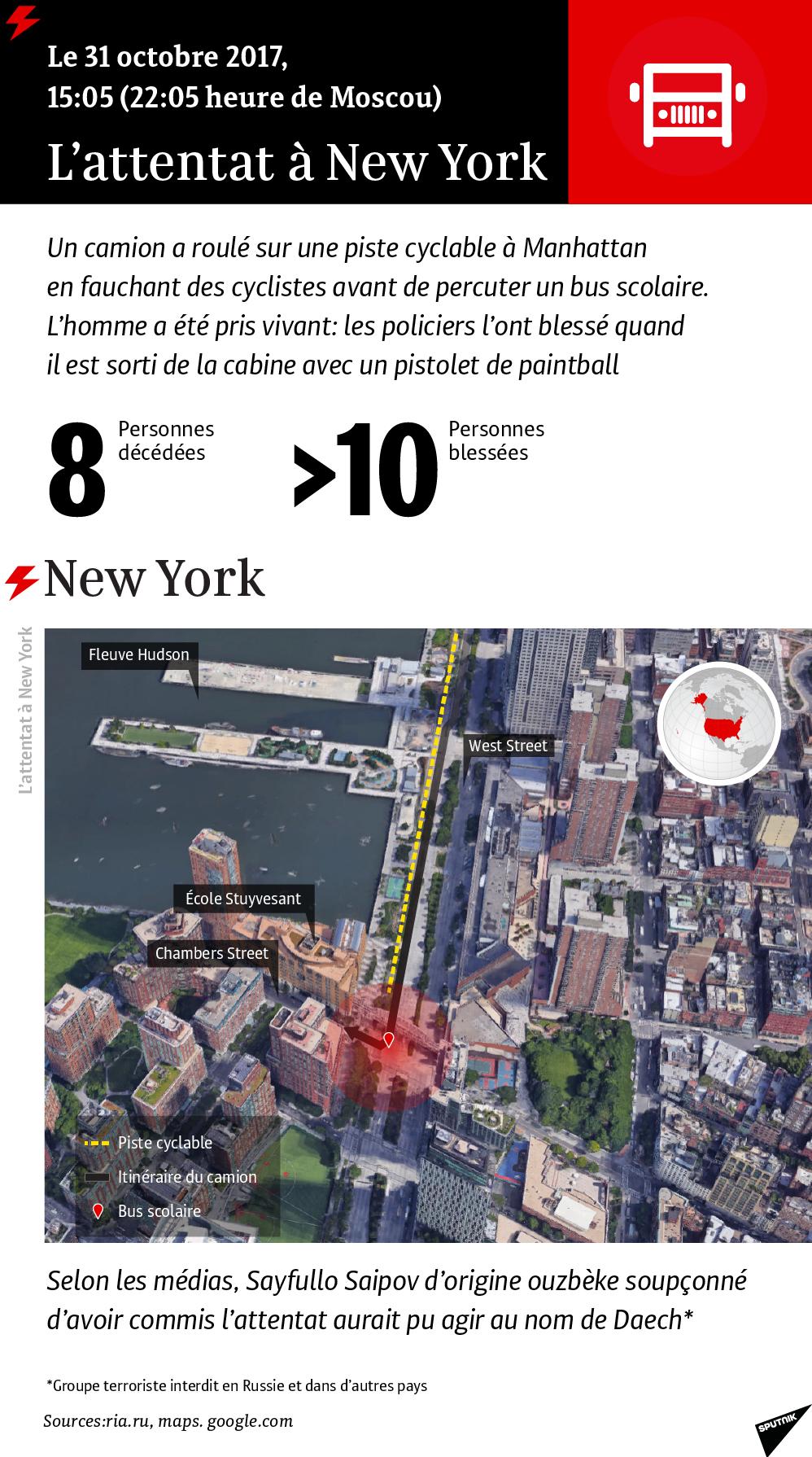 L'attentat à New York - Sputnik France