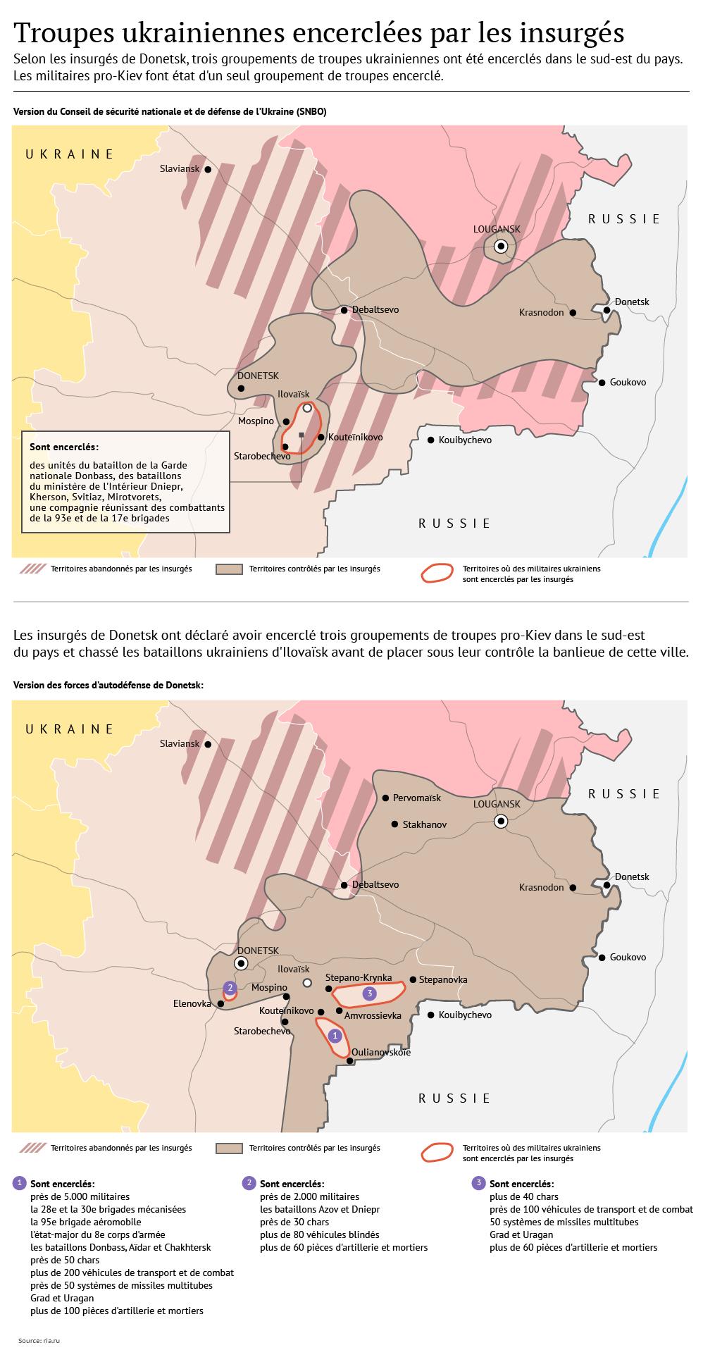 Troupes ukrainiennes encerclées par les insurgés - Sputnik France