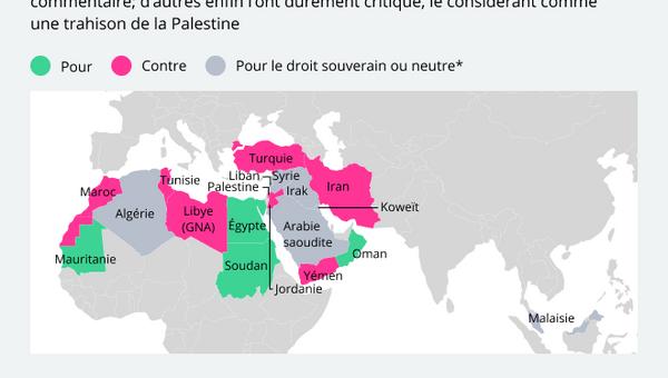 Émirats arabes unis, Bahreïn et Israël: un accord pour la paix ou la scission? - Sputnik France