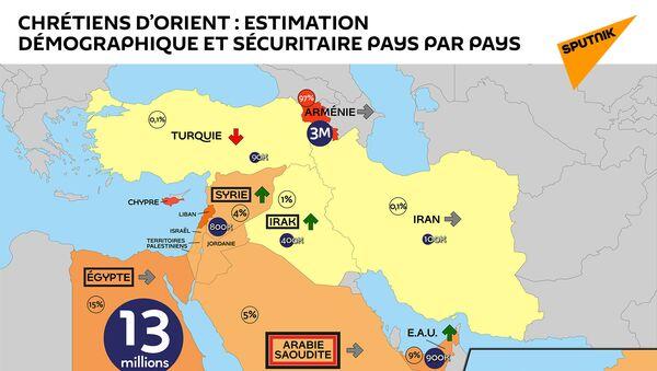 Chrétiens d'Orient: estimation démographique et sécuritaire pays par pays - Sputnik France