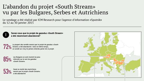 L'abandon du projet South Stream vu par les Européens - Sputnik France