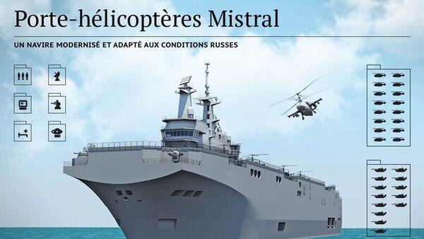 Porte-hélicoptères Mistral - Sputnik France