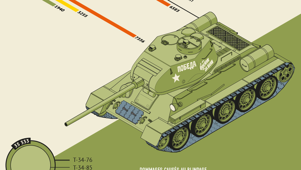 T-34, char mythique de la Seconde Guerre mondiale - Sputnik France
