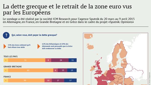 Les Européens refusent de rembourser la dette grecque - Sputnik France