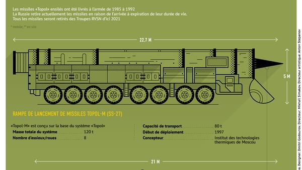 Système de missiles Topol-M - Sputnik France