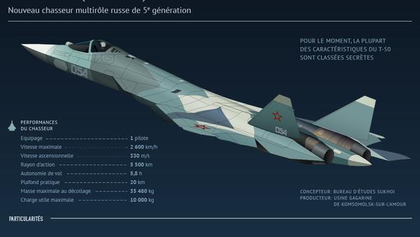 Chasseur russe de 5e génération Sukhoi T-50 - Sputnik France