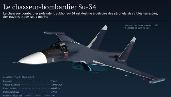 Le chasseur-bombardier russe Su-34 - Sputnik France