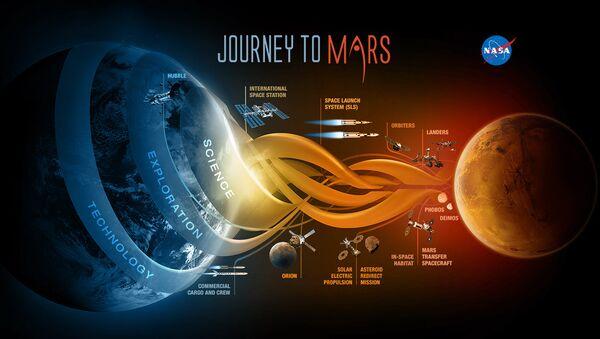 Mission sur Mars - Sputnik France