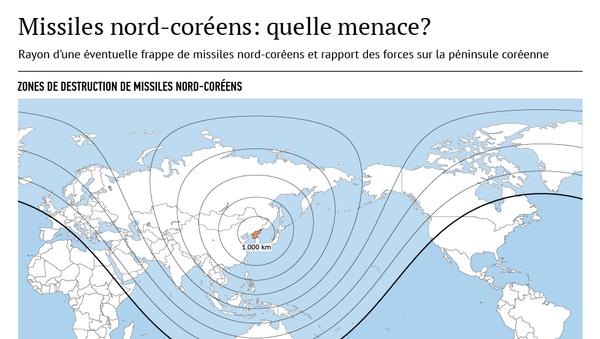 Missiles nord-coréens: quelle menace? - Sputnik France