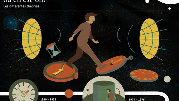 Voyage dans le temps: où en est-on? - Sputnik France
