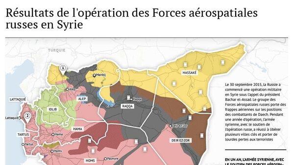 Résultats de l'opération des Forces aérospatiales russes en Syrie - Sputnik France