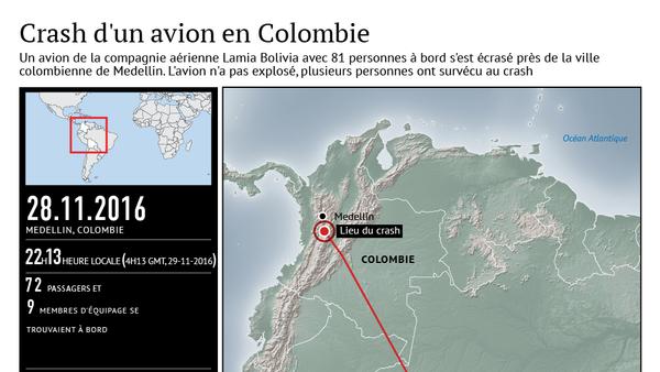 Crash d`un avion en Colombie - Sputnik France