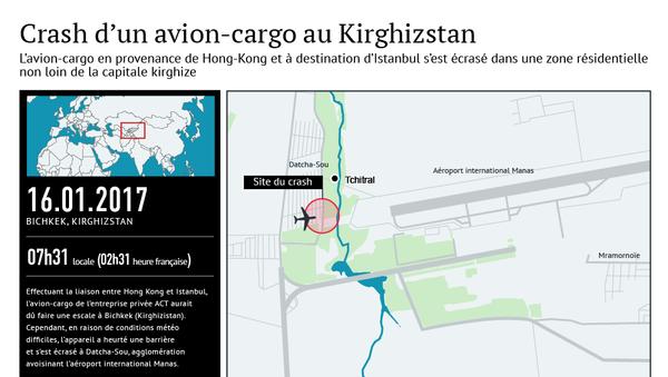 Crash d'un avion-cargo au Kirghizstan - Sputnik France