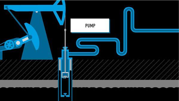 Méthodes modernes d'extraction de pétrole et de gaz - Sputnik France