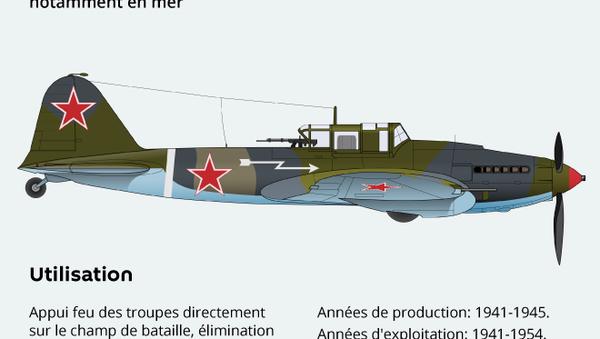 Les armes de la Victoire: l'avion d'attaque au sol Il-2 - Sputnik France