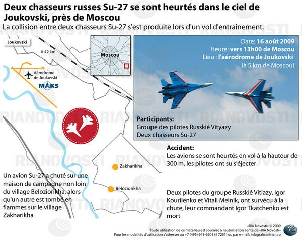 Deux chasseurs russes Su-27 se sont heurtés dans le ciel de Joukovski, près de Moscou. INFOgraphie  - Sputnik France