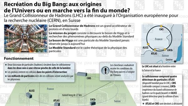 Grand Collisionneur de Hadrons: recreation du Big Bang - Sputnik France