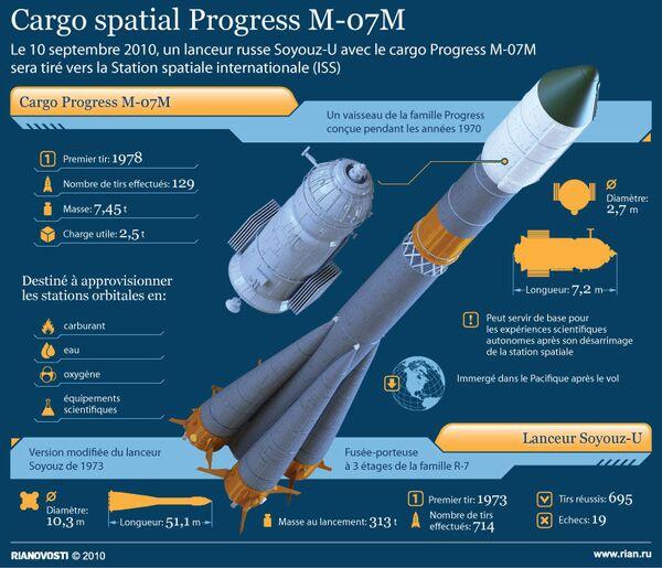 Cargo spatial Progress M-07M - Sputnik France
