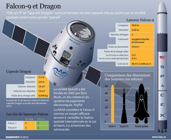 Falcon-9 et Dragon - Sputnik France