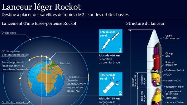 Lanceur russe Rockot - Sputnik France