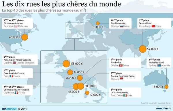 Les dix rues les plus chères du monde    - Sputnik France