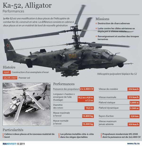 Ka-52, Alligator - Sputnik France