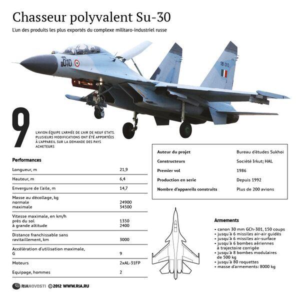 Chasseur polyvalent Su-30 - Sputnik France