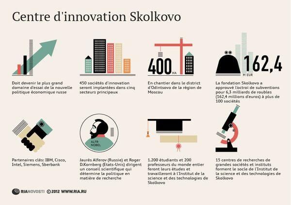 Centre d'innovation Skolkovo - Sputnik France