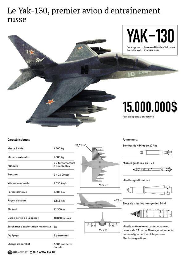 Le Yak-130, premier avion d'entraînement russe - Sputnik France