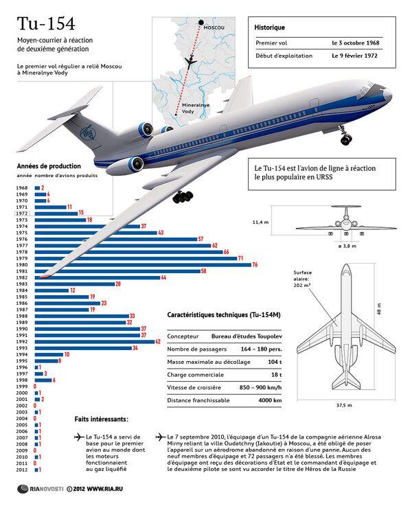 Tu-154: production et histoire de l'avion légendaire - Sputnik France