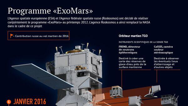 Projet ExoMars - Sputnik France
