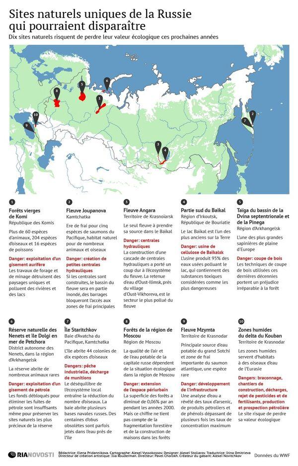 Russie: dix sites naturels en danger - Sputnik France