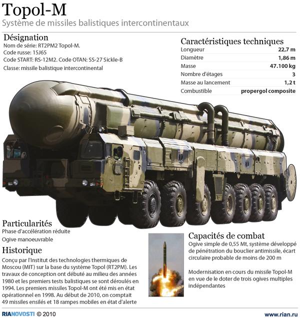 Système des missiles Topol-M - Sputnik France